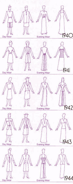 vintagefountain:  Proportions from 1940-1944