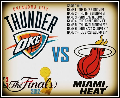 OKLAHOMA CITY THUNDER VS MIAMI HEAT