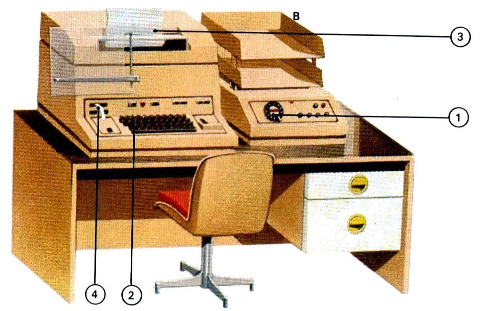 A Modern Telex c.1970s illustrator unknown A communications system consisting of teletypewriters connected to a telephonic network to send and receive signals. A message sent or received by such a system.