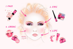 Get Lily's look  Follow these steps to get Lily's Re-think Pink look from the Cruelty Free Make-Up Collection. 1. FACE Illuminate forehead, temples, the front of the nose and the centre of the chin with Pearl Radiance Primer. 2. EYES Highlight, accent and give eyes a pop of colour with Shimmer Cubes in palette 24. For added drama apply Liquid Eyeliner in Ink Up Violet along the upper lash line. Give lashes two generous coats of Big & Curvy Mascara in Black. 3. CHEEKS Apply Lip & Cheek Dome in Pinch Me Pink to the apples of the cheeks. Blend onto cheeks and up to temple. Pat Puff-On Radiance to cheekbones for a subtle highlight. 4. LIPS Apply Lip and Cheek Dome in Pinch Me Pink followed by Hi-Shine Lip Treatment in Go Pink for a sheer wash of colour.