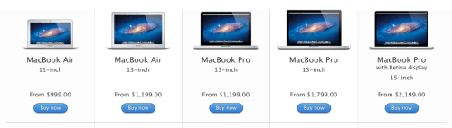Apple - The image used in the Apple Store for the MacBook Pro subtly shows the anti-glare option of the MacBook Pro with Retina Display. /via Mario Uher