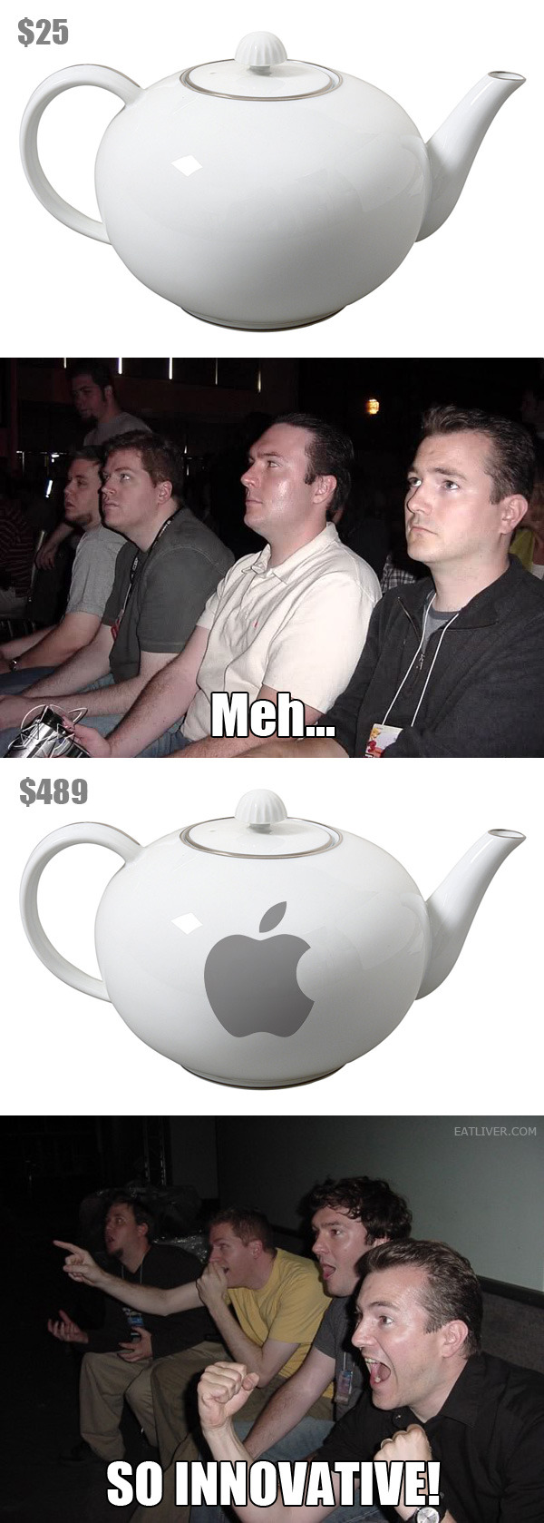 peterfromtexas:  How Apple Works