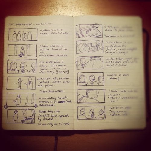 Today is all about storyboards (Taken with Instagram)