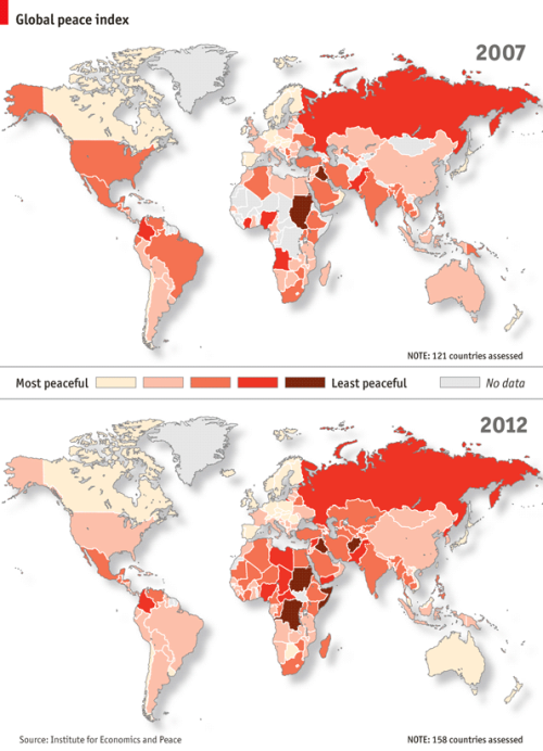 "theeconomist:  Daily chart: world peace. This global peace index produced by The Institute for Economics and Peace, a think-tank, is composed of 23 indicators ranging from murder rates to weapons imports to conflicts being fought. It throws up some surprising results, such as that China was more ""peaceful"" than America in 2007."