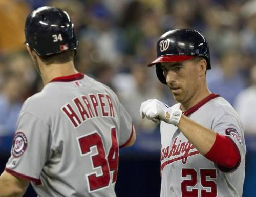 The Nationals continued their dominant play with a 6-3 victory over the Toronto Blue Jays. First baseman Adam LaRoche created the separation with a two-run shot in the 4th inning and outfielder Rick Ankiel went deep in the 8th. Bryce Harper also contributed with three hits as Edwin Jackson pitched eight strong innings to record his third victory of the year. -Click Photo To Link To Highlight-