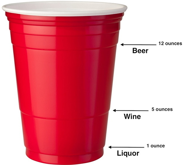 lifted-kittenz:  carlovely:  DID YOU KNOW the lines on a solo cup actually mean something?