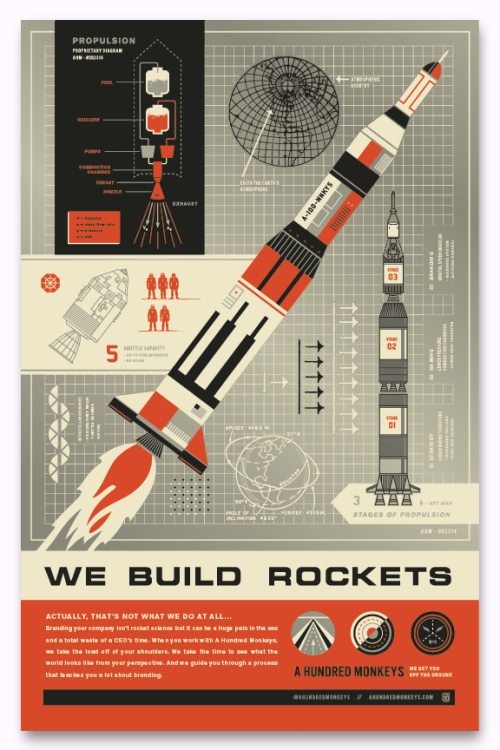 robotcosmonaut:  We Build Rockets