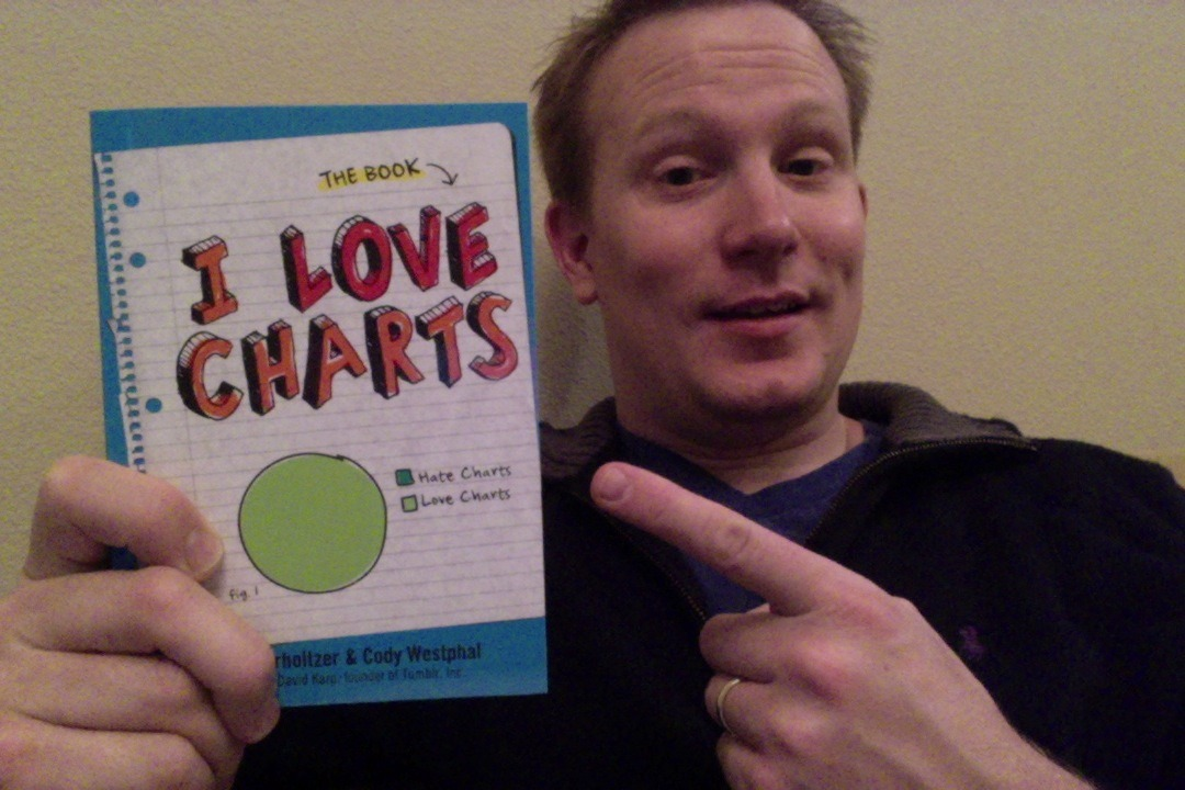 bestnatesmithever:  Look! I got my own copy of the I Love Charts book! It's pretty awesome. I Love Charts is a really awesome tumblog that you all should be following, and I think we should all support them by getting this book.  You can get it at Amazon or Barnes and Noble.  Thank you for the support, Nate! Great chart/review.