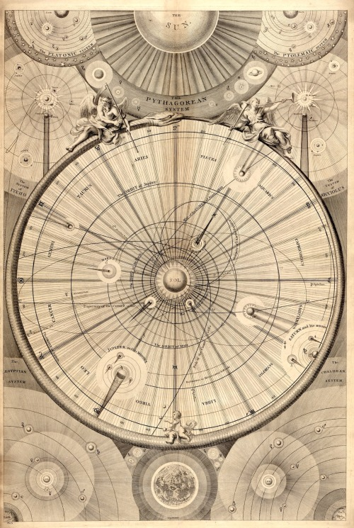 olena:  Wright's Celestial Map of the Universe, 1742akaA synopsis of the universe, or, the visible world epitomiz'd / by Thomas Wright of Durham. { this }, pieced together. Also, if you want the ultra-high-res version that might crash/stall your shit (it's 10k px tall, lossless jpg), that's { here. } YW.