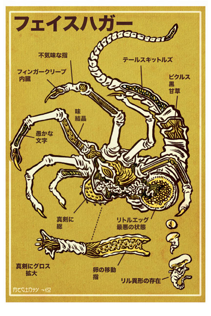 Anatomy of a Facehugger by Brad McGinty