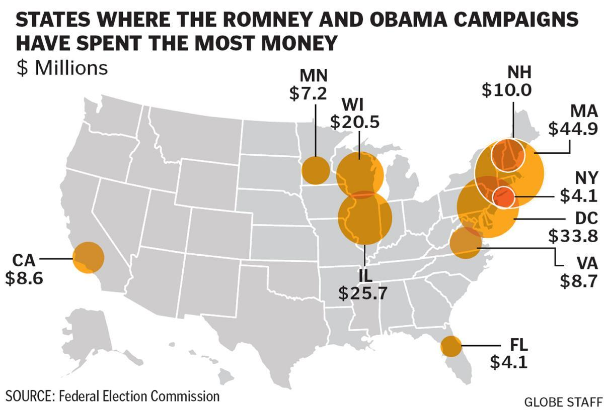 Mitt Romney, President Obama spend big in Mass.  The campaigns of Mitt Romney and Barack Obama have paid a combined $45 million to businesses and consultants from Massachusetts, making the Bay State the nation's number one recipient of presidential campaign spending by a long shot.