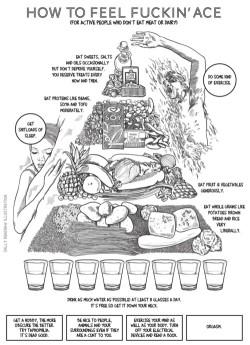 animals healthy vegan veganism animal rights vegetarian food pyramid