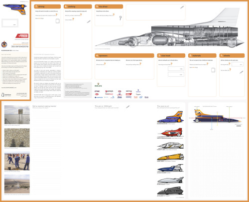 Publication Activity sheet Organisation Bloodhound SSC Resource The Bloodhound SSC Education Programme Size 864 x 700 mm Edition 2000 Availability Only through Bloodhound SSC © Chalet Alpin Ltd 2012 www.foldedsheet.com