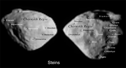 Good overview of asteroid 2867 Steins - a fascinating, small world that was examined during a fast flyby of the Rosetta spacecraft in 2008, with data released last July. (via Steins, a jewel in the asteroid belt | The Planetary Society)