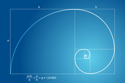 The golden ratio, Phi (golden mean)