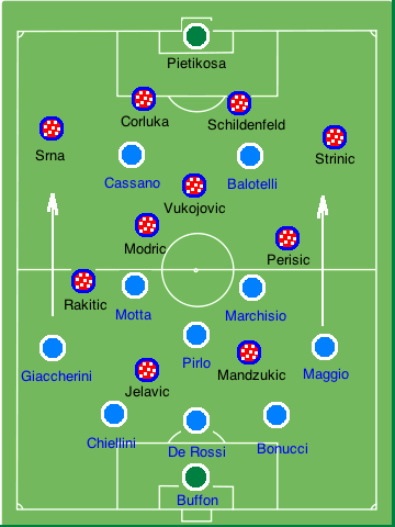 "Italy v Croatia line-up preview. Euro 2012  A match that Italy manager Ceasare Prandelli has claimed ""will be crucial game of the group."" Both…  View Post shared via WordPress.com"
