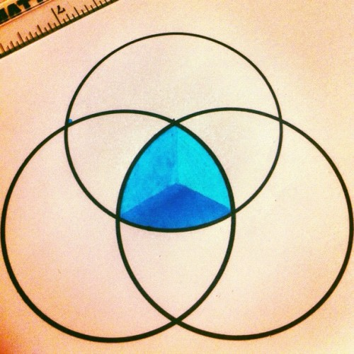 Trying out some shading ✨💙✨ #Drawing #SacredGeometry #Trinity #Mystic #Esoteric (Taken with Instagram)