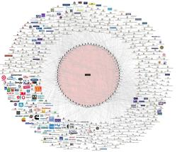 The Bilderberg Group's connection to everything in the world
