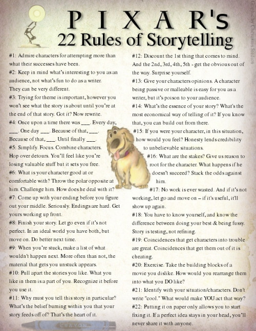 poupak:   mullaney:   22 rules for storytelling from Pixar. Originally tweeted by Emma Coats. You admire a character for trying more than for their successes. You gotta keep in mind what's interesting to you as an audience, not what's fun to do as a writer. They can be v. different. Trying for theme is important, but you won't see what the story is actually about til you're at the end of it. Now rewrite. Once upon a time there was ___. Every day, ___. One day ___. Because of that, ___. Because of that, ___. Until finally ___. Simplify. Focus. Combine characters. Hop over detours. You'll feel like you're losing valuable stuff but it sets you free. What is your character good at, comfortable with? Throw the polar opposite at them. Challenge them. How do they deal? Come up with your ending before you figure out your middle. Seriously. Endings are hard, get yours working up front. Finish your story, let go even if it's not perfect. In an ideal world you have both, but move on. Do better next time. When you're stuck, make a list of what WOULDN'T happen next. Lots of times the material to get you unstuck will show up. Pull apart the stories you like. What you like in them is a part of you; you've got to recognize it before you can use it. Putting it on paper lets you start fixing it. If it stays in your head, a perfect idea, you'll never share it with anyone. Discount the 1st thing that comes to mind. And the 2nd, 3rd, 4th, 5th – get the obvious out of the way. Surprise yourself. Give your characters opinions. Passive/malleable might seem likable to you as you write, but it's poison to the audience. Why must you tell THIS story? What's the belief burning within you that your story feeds off of? That's the heart of it. If you were your character, in this situation, how would you feel? Honesty lends credibility to unbelievable situations. What are the stakes? Give us reason to root for the character. What happens if they don't succeed? Stack the odds against. No work is ever wasted. If it's not working, let go and move on - it'll come back around to be useful later. You have to know yourself: the difference between doing your best & fussing. Story is testing, not refining. Coincidences to get characters into trouble are great; coincidences to get them out of it are cheating. Exercise: take the building blocks of a movie you dislike. How d'you rearrange them into what you DO like? You gotta identify with your situation/characters, can't just write 'cool'. What would make YOU act that way? What's the essence of your story? Most economical telling of it? If you know that, you can build out from there.   This is pretty brilliant.