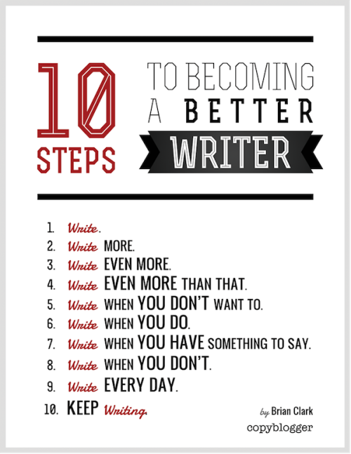 readbeforeyouwrite:  Writing tips.