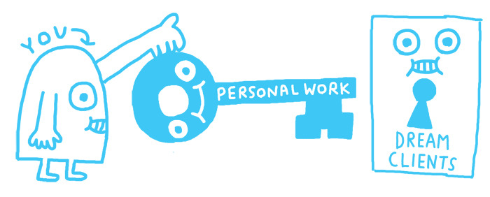 5 Reasons 'Personal Work' is the Key to Unlocking Dream ClientsWhen I first left college my goal was to have an online portfolio of almost all client work, but the work that kept drawing clients in was my personal work.I still think having good clients under your belt is very important, but I think when it comes to your portfolio, it's your personal work that really shines, and here's why: 1. It helps your break into new industries…Would you buy a computer if the display model didn't work? No way. In a similar way, Clients will not hire you to do work that you haven't displayed that you can do. No one likes taking risks with money.Creating personal work which exhibits qualities that you believe your dream clients are looking for makes you one step closer to breaking into that industry. 2. Clients don't want to look like other companies…Clients want a starting block to build on, and they don't want a starting block that's another competitor's finish line. All of your client work is work that companies have already done. Target doesn't want to look like Sony did last year.Good clients want something fresh. Work with no relation to any client is great for this. 3. It's shareable!!!Have you ever seen companies trying extremely hard to 'go viral'? Doesn't it remind you of the kids in high school that tried extremely hard to be cool?Having a hidden agenda to 'go viral' is easy to smell a mile away, and it makes it harder to enjoy the content. In a similar way, there are possible hidden agendas when work is attached to a brand. This is just an extra hurdle for someone who might share your work on a blog or in a tweet.  4. You can become the 'insert specialty here' guy…Want to be the 'type' guy? Want to be the 'funky patterns' guy?I wanted to be the 'character' guy, that's why I spent an hour every weekday for a year drawing 260 of them on my NOD blog. This project has brought in the best work of my life because it's suited to the type of work that I really want, character work! P.S. doing 260 characters also made me a lot better at making characters!)5. People love to work with people…People hate to work with robots and they can't trust 'em! Think about the people you loved working with most, I can almost guarantee it had something to do with the fact that you could relate to them as a person.  Personal work is a great way for people to get to know your personality, strengths and ideas. True, being yourself can eliminate clients from working with you, but it means the ones that are best suited to you will be more interested!ConclusionPersonal work is a must! It takes a lot of discipline to pour the time and energy needed to make great personal work, but it has the highest potential for reward. Has personal work been important to you?