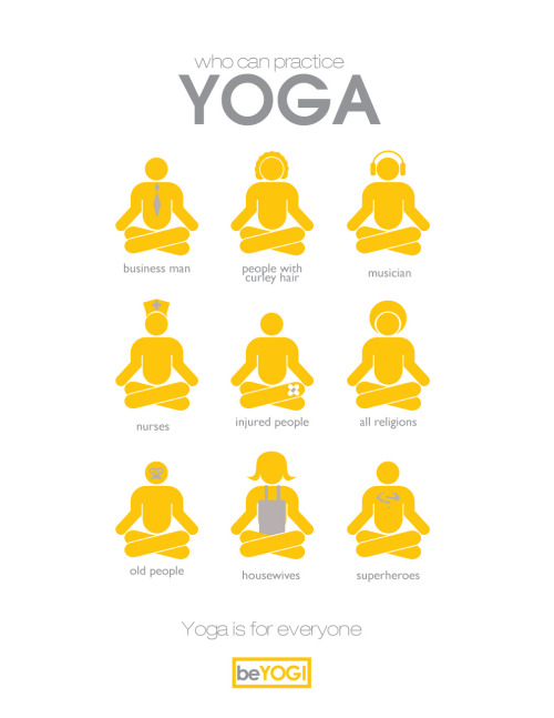 Who can practice yoga…