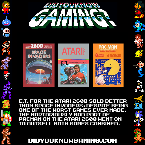 didyouknowgaming:  Atari 2600.  It seems like bad games selling well is a long standing tradition.