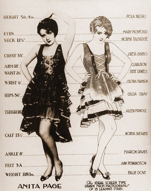 the-darkest-hallways:  [ The Ideal Figure and Screen Type, circa 1930s. ]  Ha. So in the 1930's, I'd pretty much be the ideal screen type. That's pretty cool. Now can someone whisk me back to that era, Midnight in Paris-style? Bonus points if Tom Hiddleston is there, too.