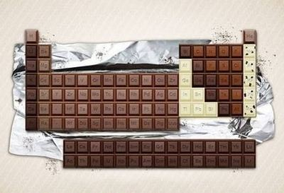 Periodic Table of Chocolate