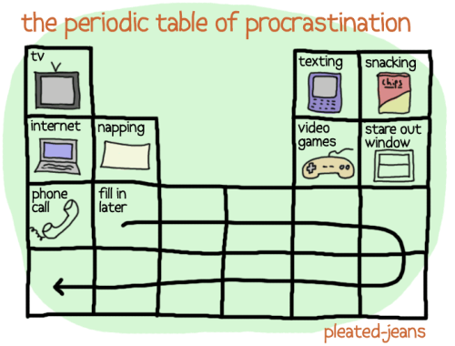 pleatedjeans:  the periodic table of procrastination