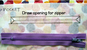 internationalsewingpatterns:  (via Tutorial: Zipper pocket (messenger bag & jordy bag) - PURSES, BAGS, WALLETS)