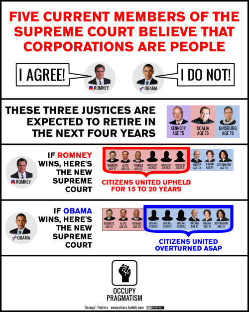 stfusexists:  destroythegop:  chaosgeneration:  owsposters:  Occupy Pragmatism Download the poster pack  …  Spot on!  Thinking about not voting this year? It's the Supreme Court, stupid.  Reblogging for massive importance