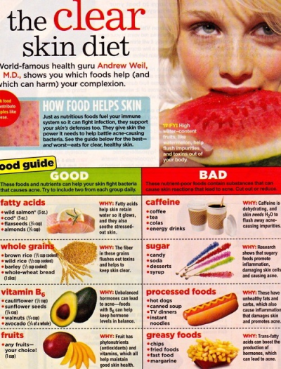 Foods to help fight against and avoid for acne