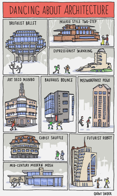 darksilenceinsuburbia:  Grant Snider. Dancing About Architecture.   http://www.incidentalcomics.com/