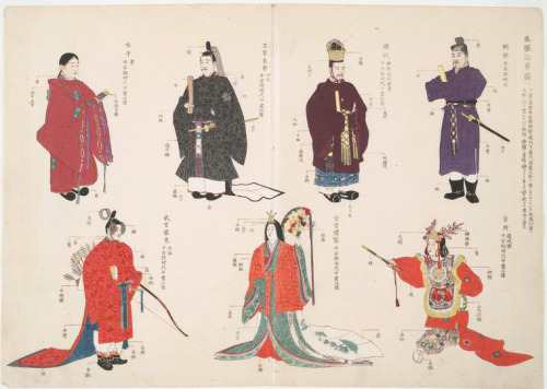 A colored woodcut depicting the evolution of dress from the work Kokushi daijiten. NYPL Digital Gallery.