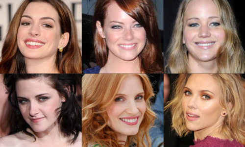butterscotchcreys:  totalfilm:  Vote for your favourite actress in our Hotlist poll to win an iPad The nominees are: Amy Adams, Anne Hathaway, Carey Mulligan, Charlize Theron, Chloe Grace Moretz, Emma Stone, Jennifer Lawrence, Jessica Chastain, Kristen Stewart, Kristen Wiig, Michelle Williams, Noomi Rapace, Rooney Mara and Scarlett Johansson  Another group of all-white stars. From these lists you'd think there were no POC in Hollywood. Maybe you just haven't heard of any of these actresses, so I'll make you a handy list.  Lucy Liu  Halle Berry  Zoe Saldana  Naya Rivera  Aishwarya Rai  Viola Davis
