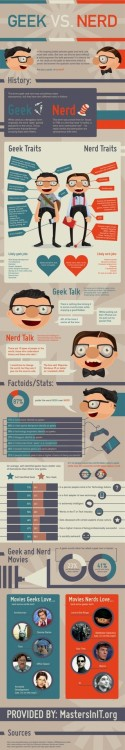 Are you a geek or a nerd? We're not afraid to admit we're a little bit of both!