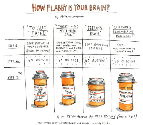 nevver:  How Flabby is Your Brain?