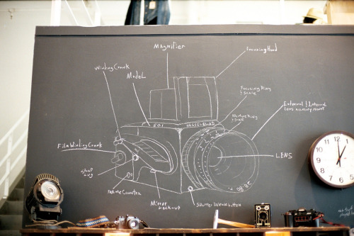 tabuhora:  Hasselblad 501cm Chalk Diagram at Levis Workshop (by Shawn Hoke)