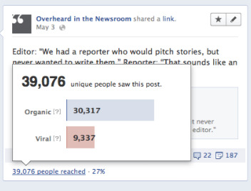 Digging the new Facebook metric display showing the organic + viral reach of each post from your Facebook brand page.