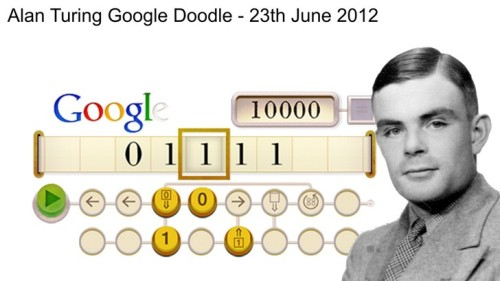 "LGBTQ* People You Should Know ALAN TURING - June 23, 1912 - June 7, 1954 (Happy Birthday, Sir!) * British Mathematician * Cracked the ""unbreakable"" German secret code during WWII * Helped formulate the concepts of algorithms (a finite set of well-defined instructions for accomplishing some task ) * Created coding system which helped lead to modern computers *Tried and convicted for ""gross indecency"" in the early 1950's * Due to clasified status, British government (following trial) deemed his wartime achievements and work inadmissible * Forced to chose between prison sentence or ""organo-therapy"" (experimental hormone therapy) * Opted for ""therapy"" over prison * Hormones and medications assisted in Turing becoming chemically depressed         * 1954 - Turing committed suicide (less than a decade after his critical role in wartime efforts and saving countless lives through his research)"
