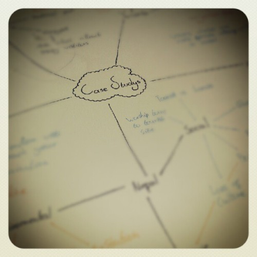 Mindmap (Taken with Instagram)