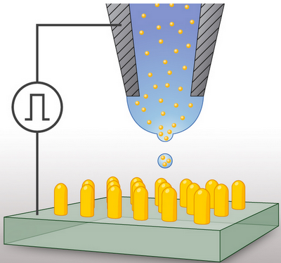 Direct 3D-printing of nanostructures by electrostatic autofocussing of ink nanodroplets  via  futurescope: nextbigfuture:  ETH-Zurich researchers have developed an economic, fast and reproducible method for printing tiny structures in a way similar to printing art by an ink-jet printer. Now they are planning a spin-off.  [read more @nextbigfuture@33rdsquare] [ETH Zürich]