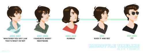 alex turner from the arctic monkeys has an always-changing hairstyle… i wanted to draw an informative timeline about it, including album eras :U