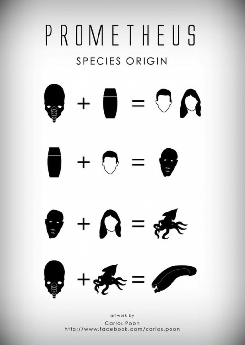 Prometheus: Species origin chart by Carlos Poon