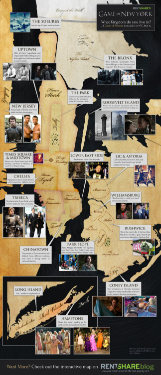Game of Thrones Map NYC