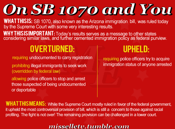 A quick and easy guide to the SB 1070 ruling and why it's important! Get a live update of the ruling and reactions on CNN.com. ETA: I really wish Photoshop spellchecked. That's *the bill, folks!