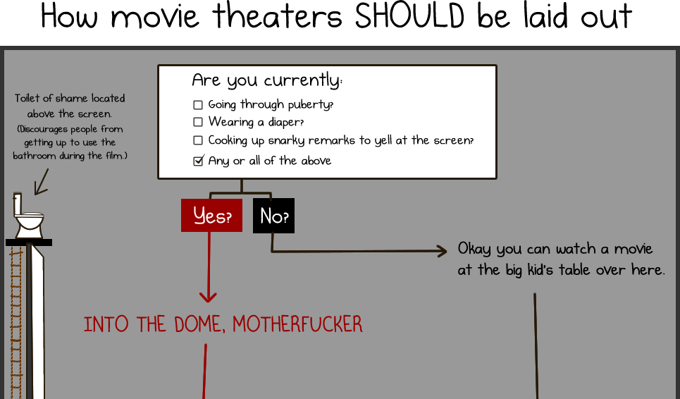 justanotherlonelyghost:  theamericankid:  The Oatmeal on movie theaters  This is amazing.