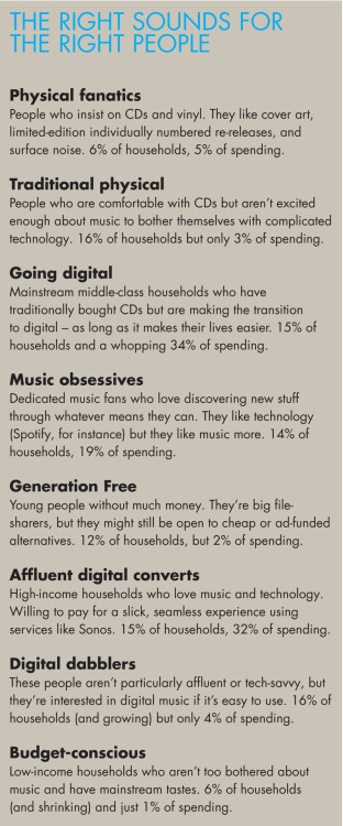 The BPI's segmentation of the UK music market.