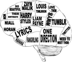 to-be-loved-by-you1d:  My mind.